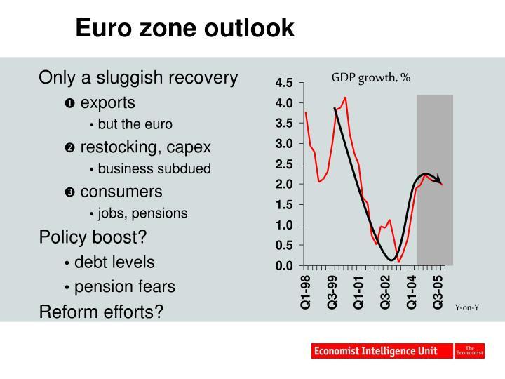 Euro zone outlook
