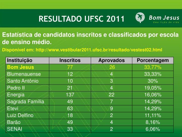 RESULTADO UFSC 2011