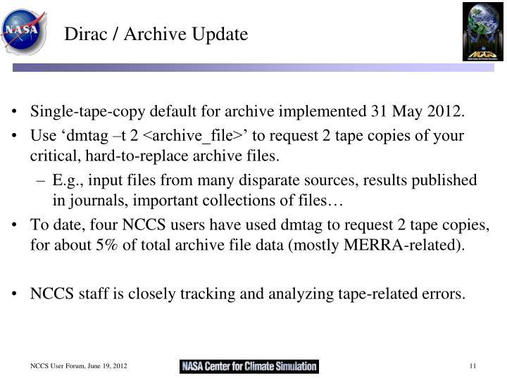 Dirac / Archive Update