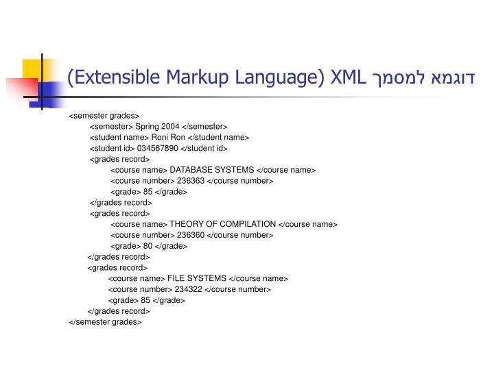 (Extensible Markup Language) XML