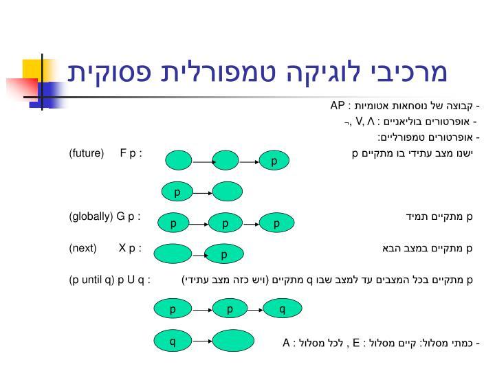 מרכיבי לוגיקה טמפורלית פסוקית