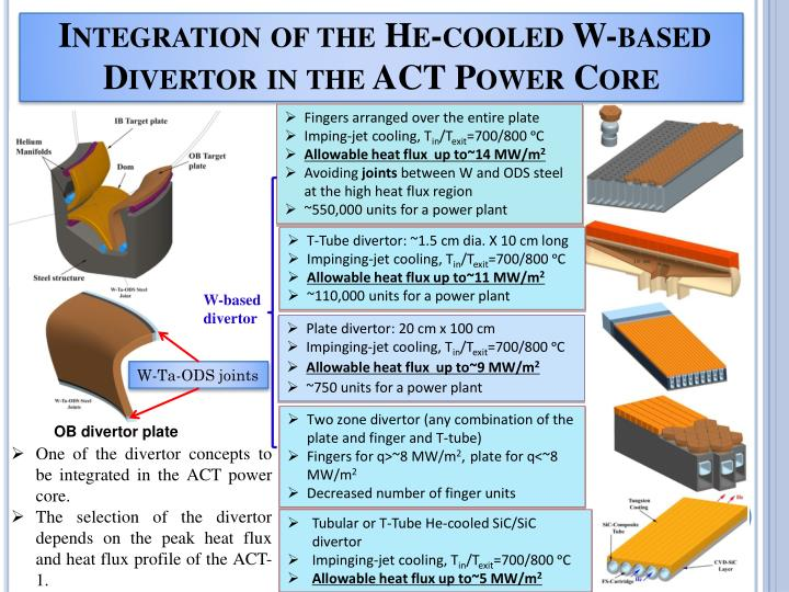 Integration of the He-cooled W-based Divertor in the ACT Power Core