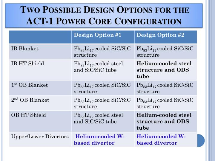 Two Possible Design Options for the ACT-1 Power Core Configuration