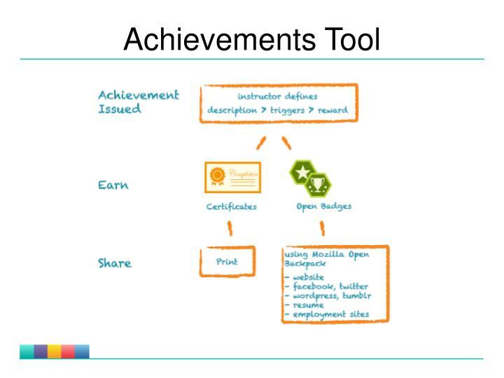 Achievements Tool