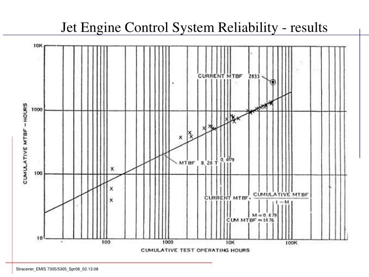 Jet Engine Control System Reliability - results