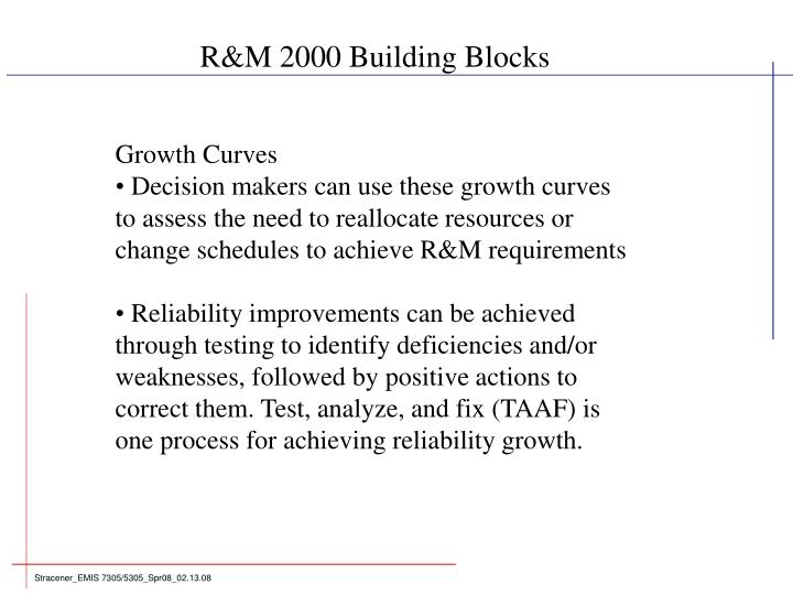 R&M 2000 Building Blocks