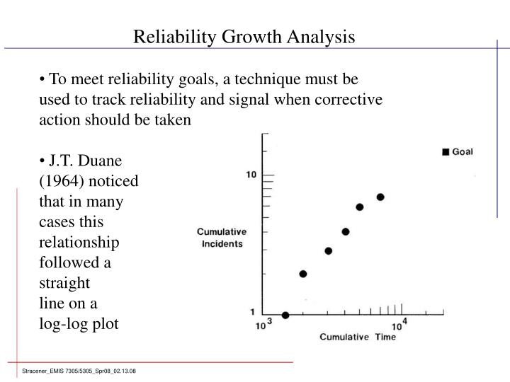 Reliability Growth Analysis