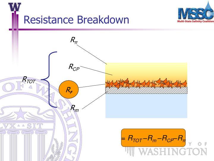 Resistance Breakdown