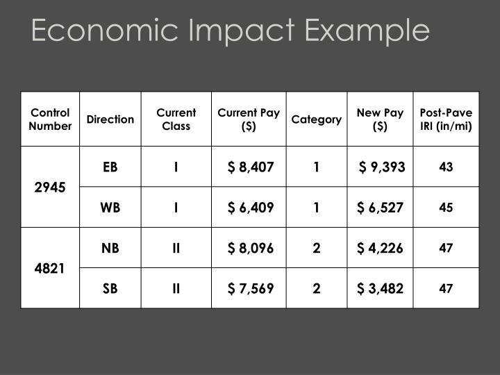 Economic Impact Example