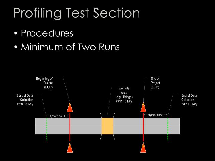 Profiling Test Section