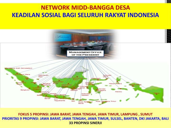 NETWORK MIDD-BANGGA DESA