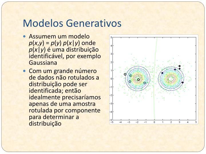 Modelos Generativos