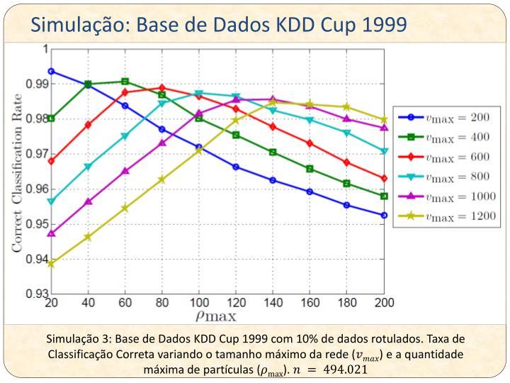 Simulação: Base de Dados KDD
