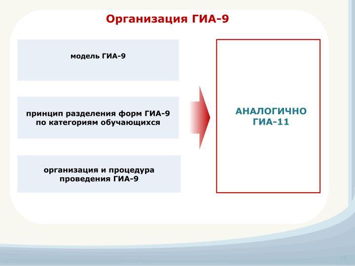 Организация ГИА-9