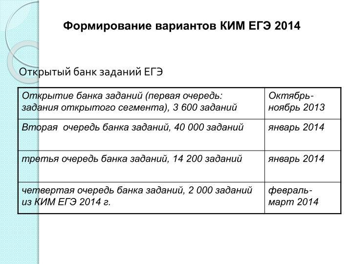 Формирование вариантов КИМ ЕГЭ 2014