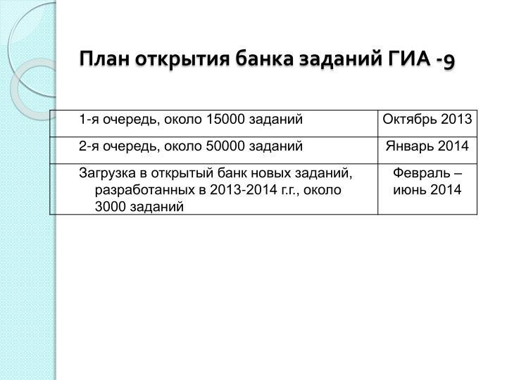 План открытия банка заданий ГИА -9