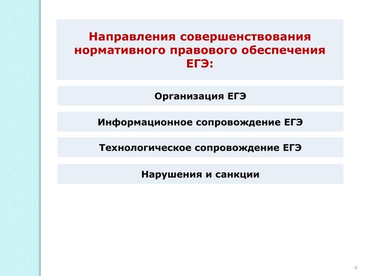 Направления совершенствования нормативного правового обеспечения ЕГЭ: