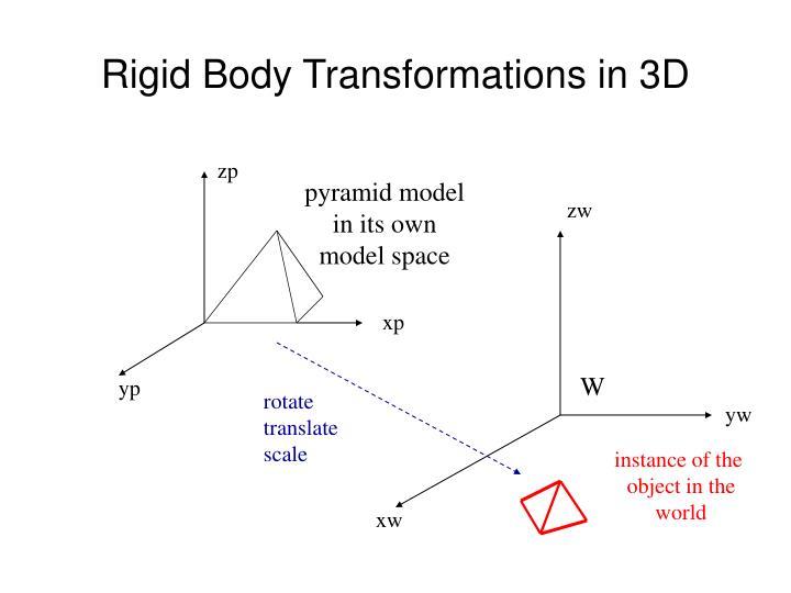 Rigid Body Transformations in 3D