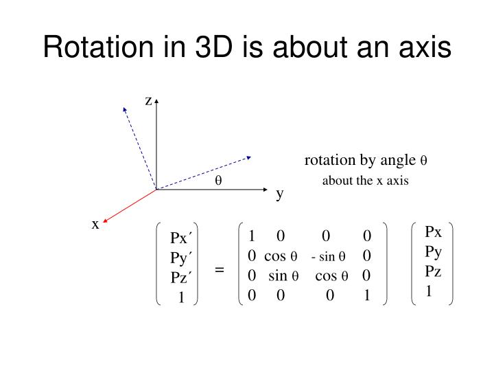 Rotation in 3D is about an axis