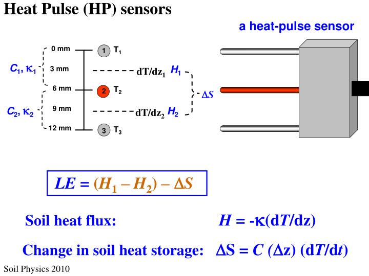 Heat Pulse (HP) sensors