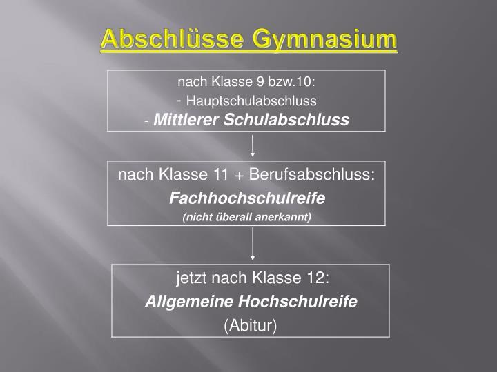 Abschlüsse Gymnasium