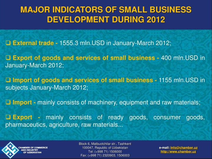 MAJOR INDICATORS OF SMALL BUSINESS DEVELOPMENT DURING 2012