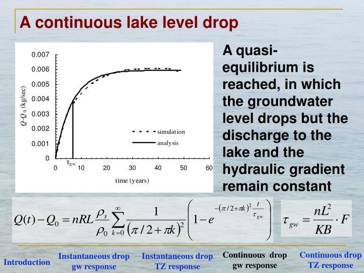 A continuous lake level drop