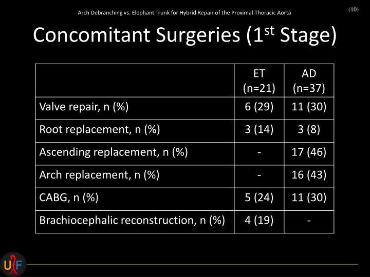 Concomitant Surgeries (1