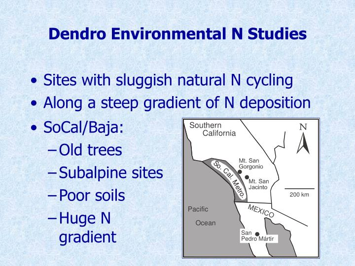 Dendro Environmental N Studies