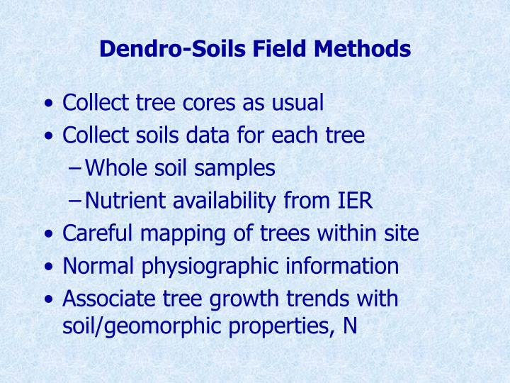 Dendro-Soils Field Methods