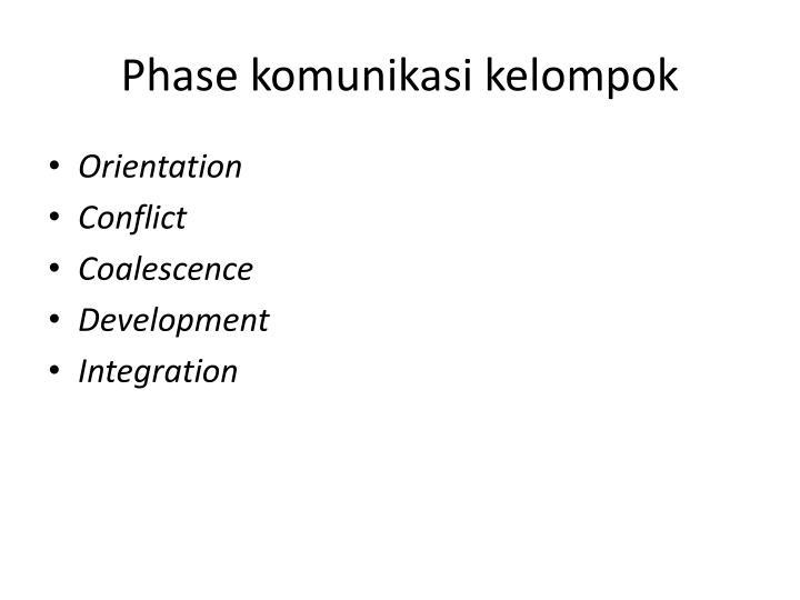 Phase komunikasi kelompok