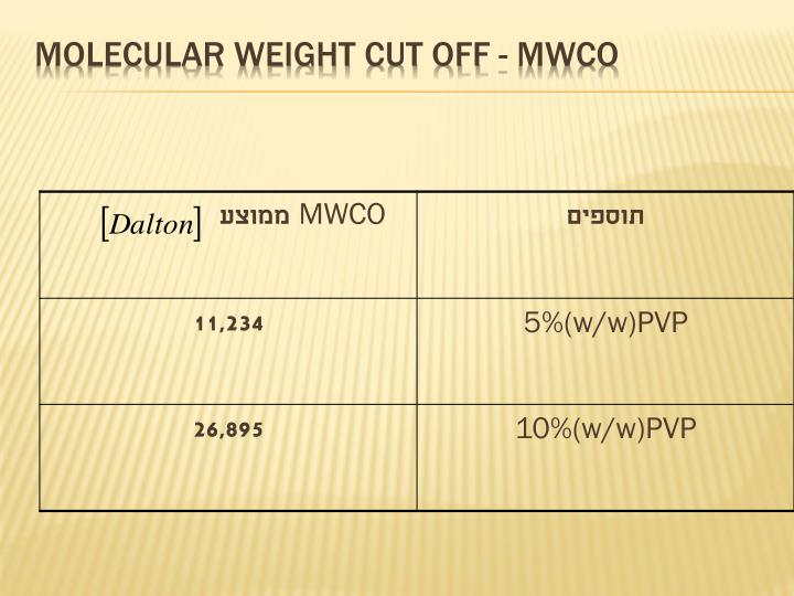 molecular weight cut off - MWCO