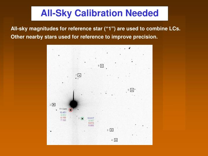 All-Sky Calibration Needed