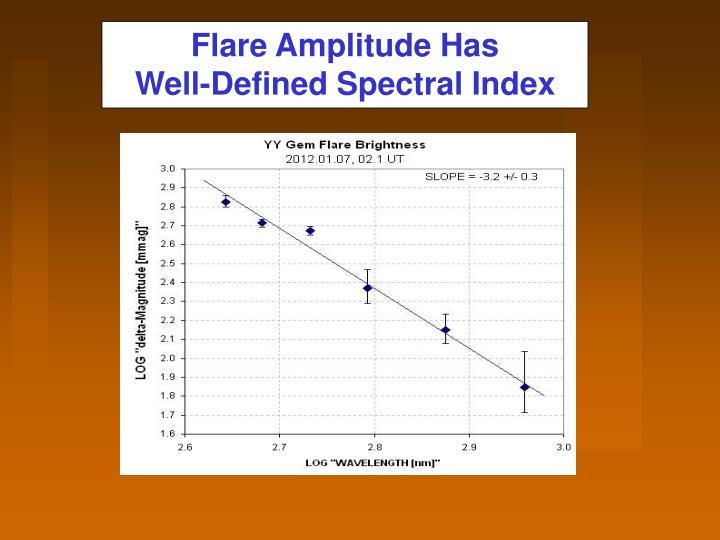 Flare Amplitude Has