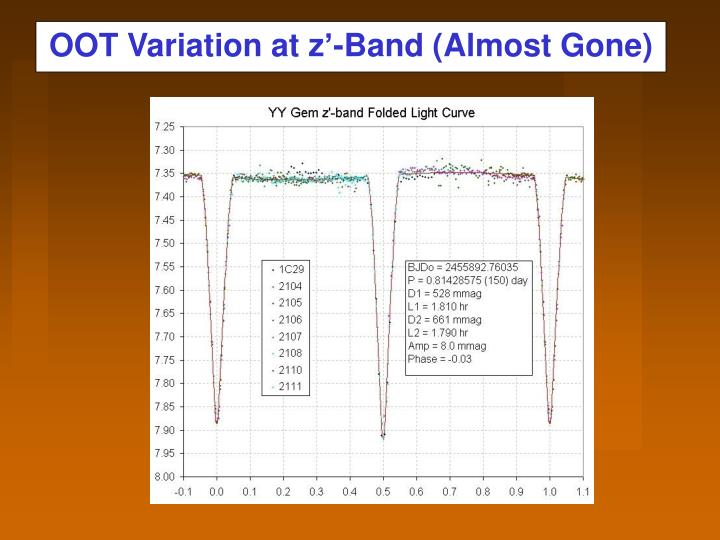 OOT Variation at z'-Band (Almost Gone)