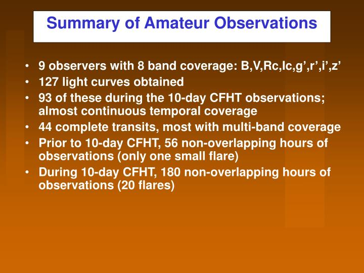 Summary of Amateur Observations