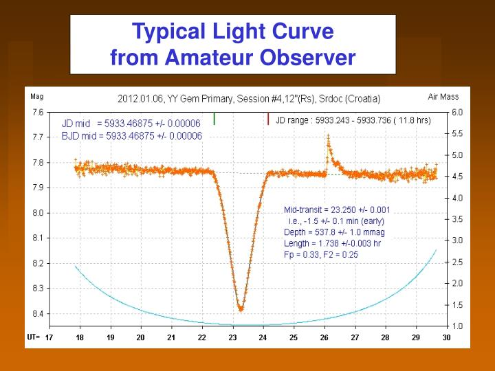 Typical Light Curve