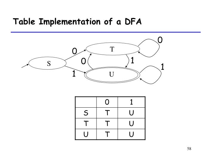 Table Implementation of a DFA