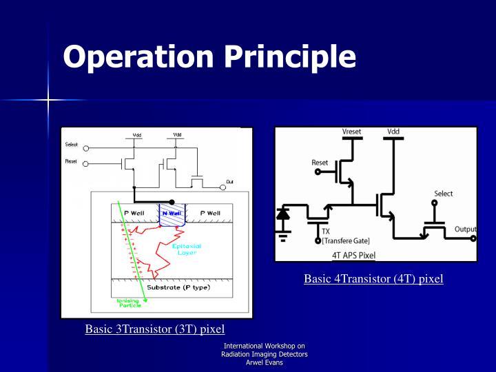Operation Principle