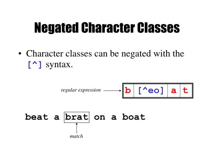 Negated Character Classes