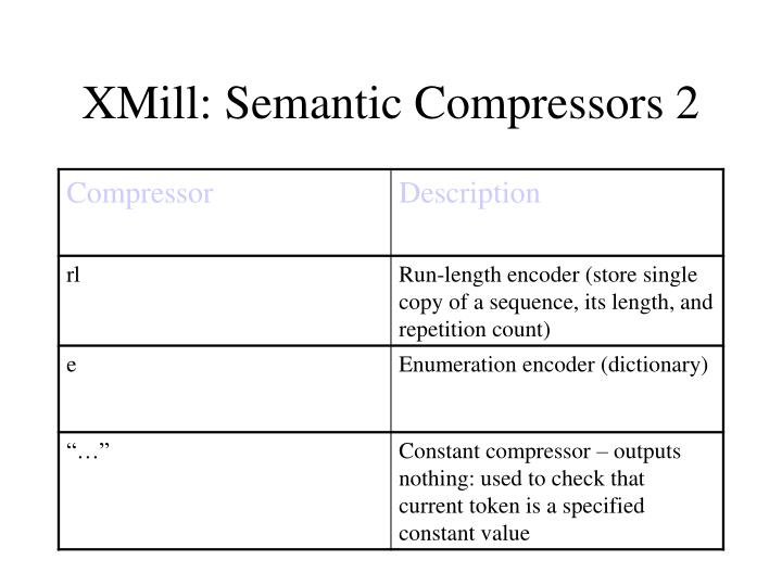 XMill: Semantic Compressors 2