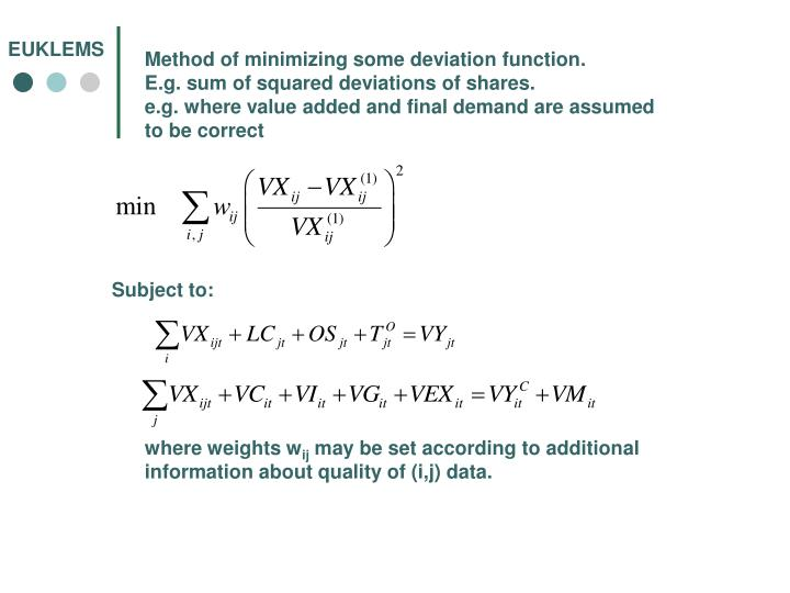 Method of minimizing some deviation function.