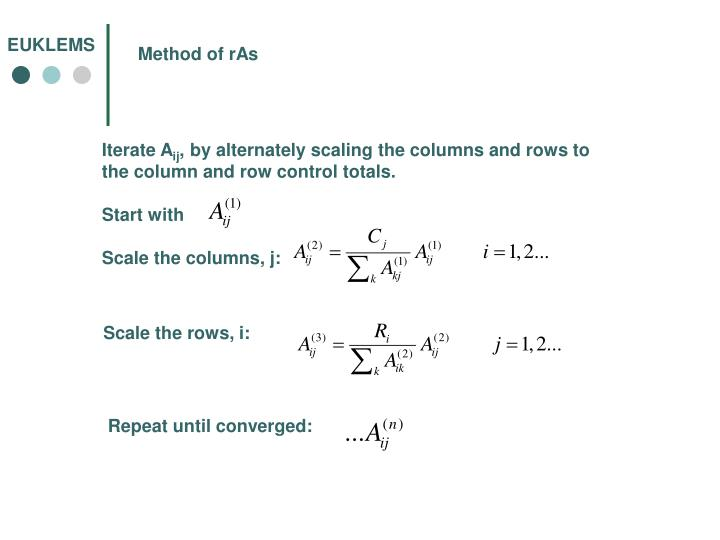 Method of rAs