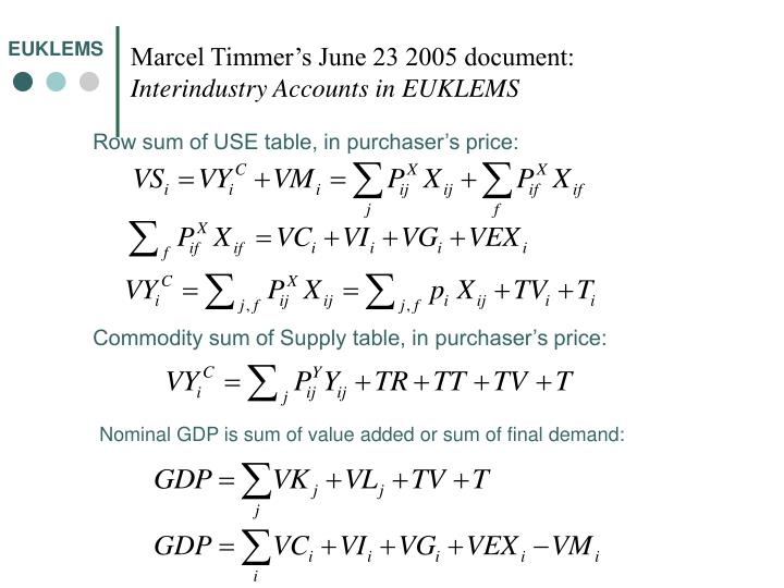 Marcel Timmer's June 23 2005 document: