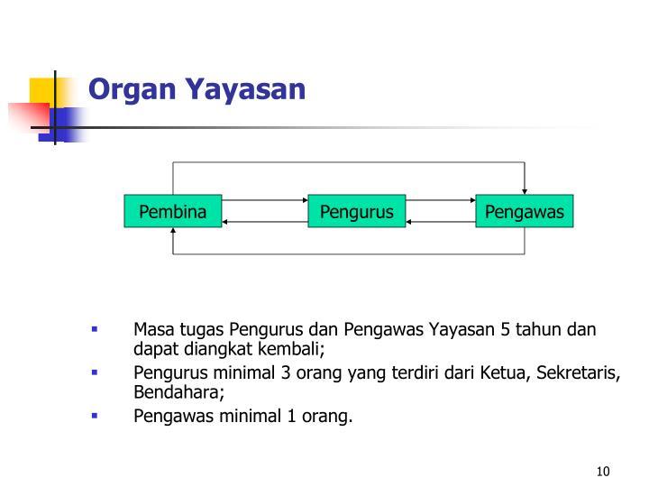 Organ Yayasan