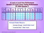 a look at local area performance number of locals areas failing performance py 2004 quarter 2
