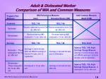 adult dislocated worker comparison of wia and common measures1