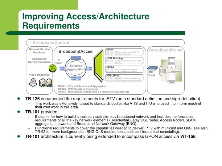 Improving Access/Architecture Requirements