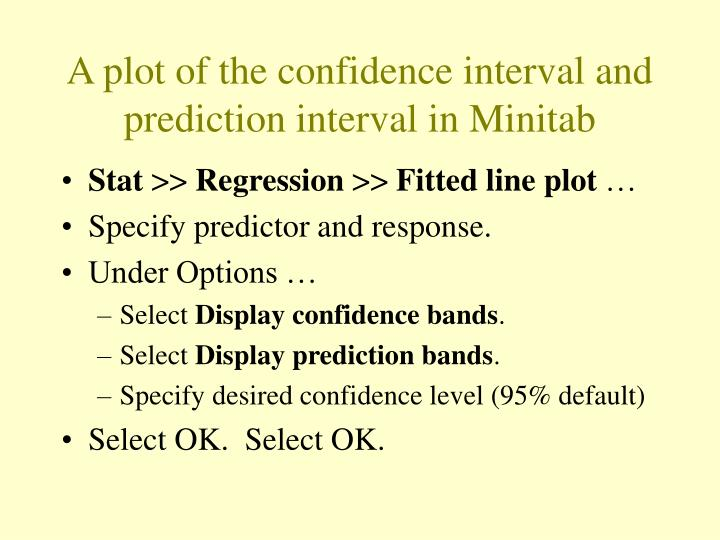 A plot of the confidence interval and prediction interval in Minitab
