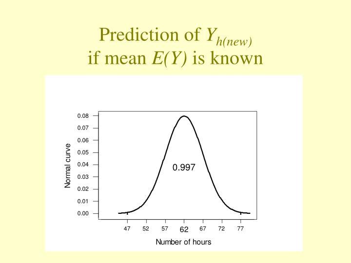 Prediction of
